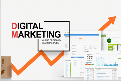 Digital Marketing and Future