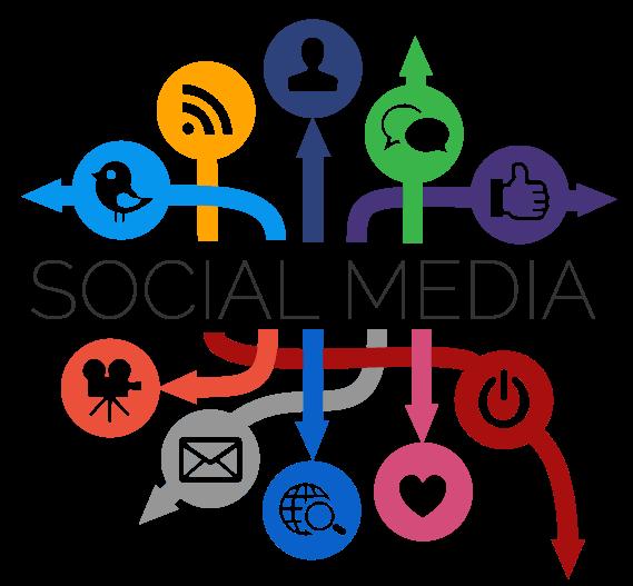 social-media-marketing-facebook-instagram-advertising-shillong